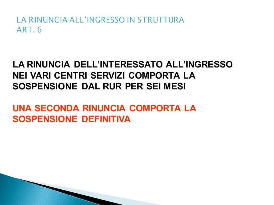LA RINUNCIA ALL'INGRESSO IN STRUTTURA ART. 6