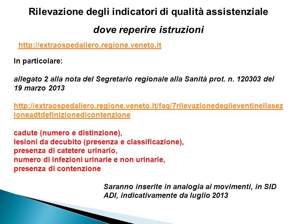 Rilevazione degli indicatori di qualità assistenziale