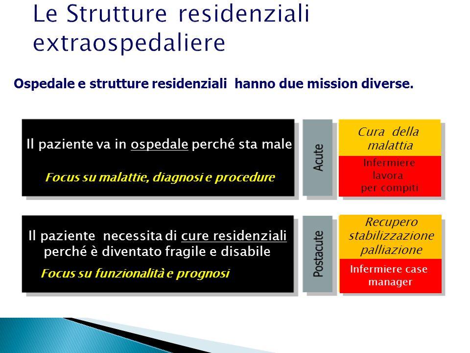 Le Strutture residenziali extraospedaliere
