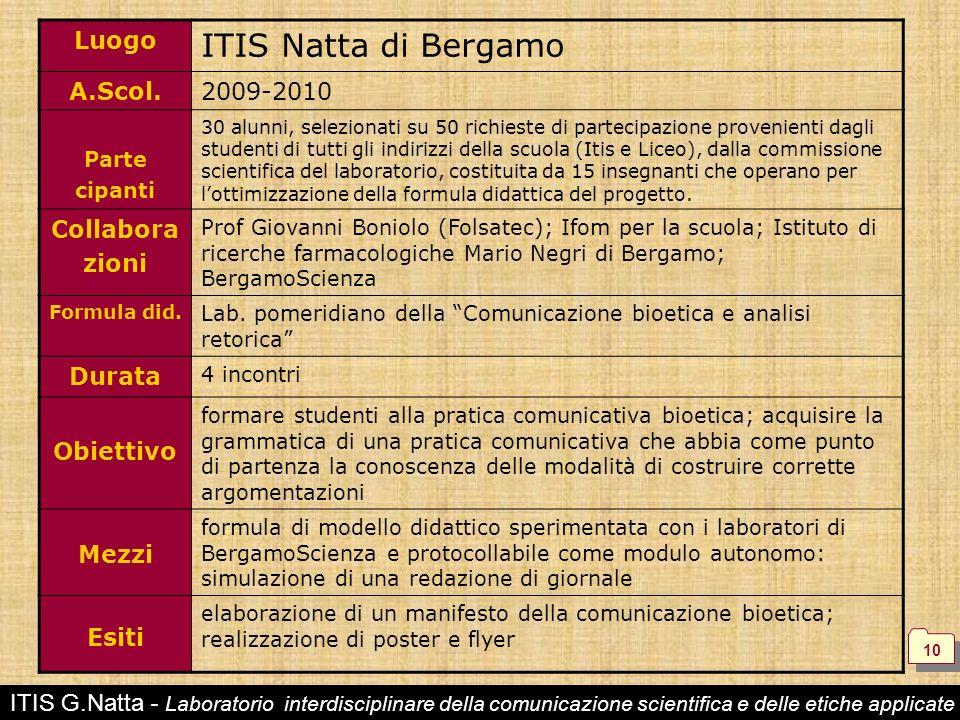 ITIS Natta di Bergamo Luogo A.Scol. 2009-2010 Collabora zioni Durata