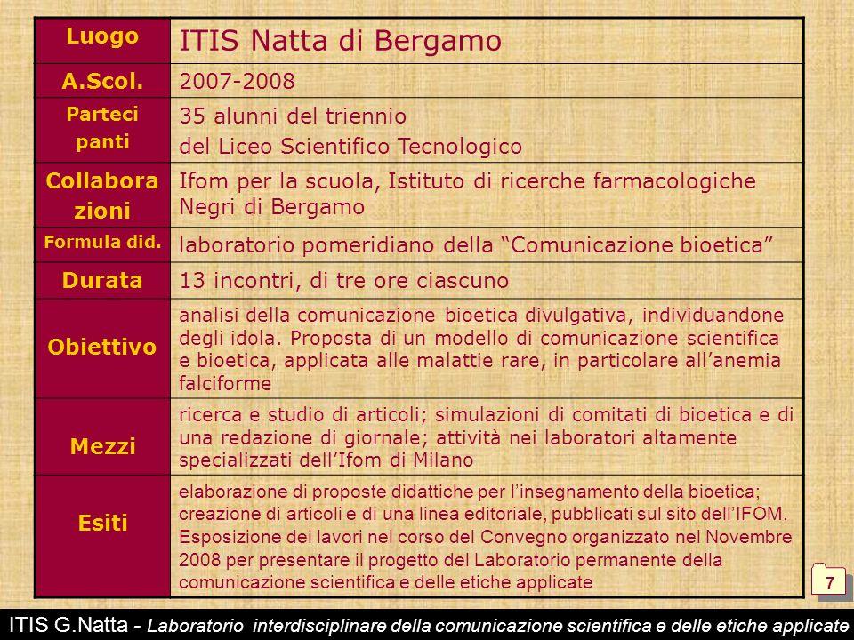 ITIS Natta di Bergamo Luogo A.Scol. 2007-2008 35 alunni del triennio