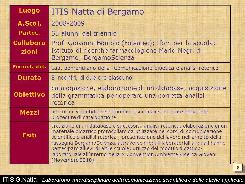 ITIS Natta di Bergamo Luogo A.Scol. 2008-2009 35 alunni del triennio