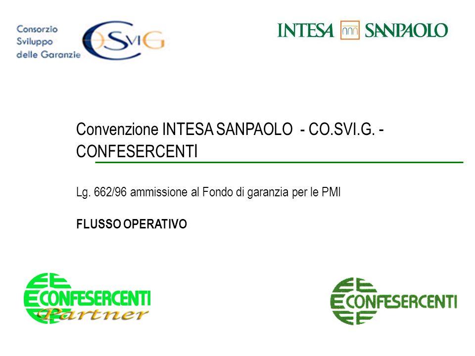 Convenzione INTESA SANPAOLO - CO.SVI.G. - CONFESERCENTI