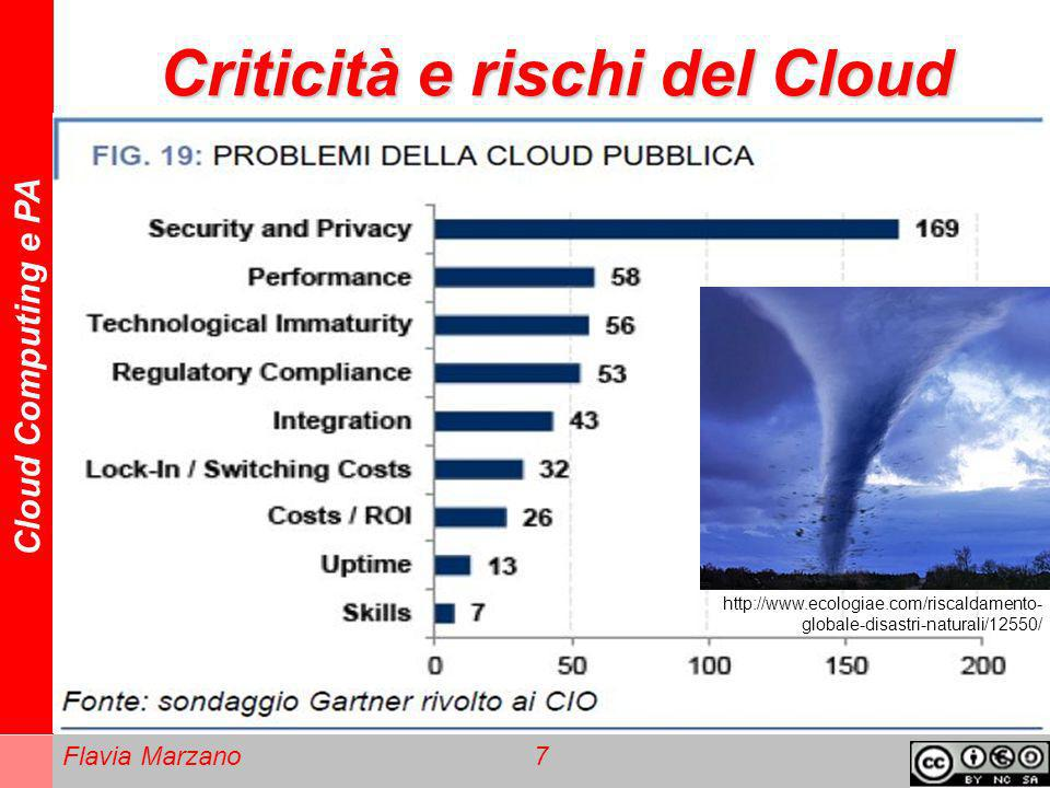 Criticità e rischi del Cloud