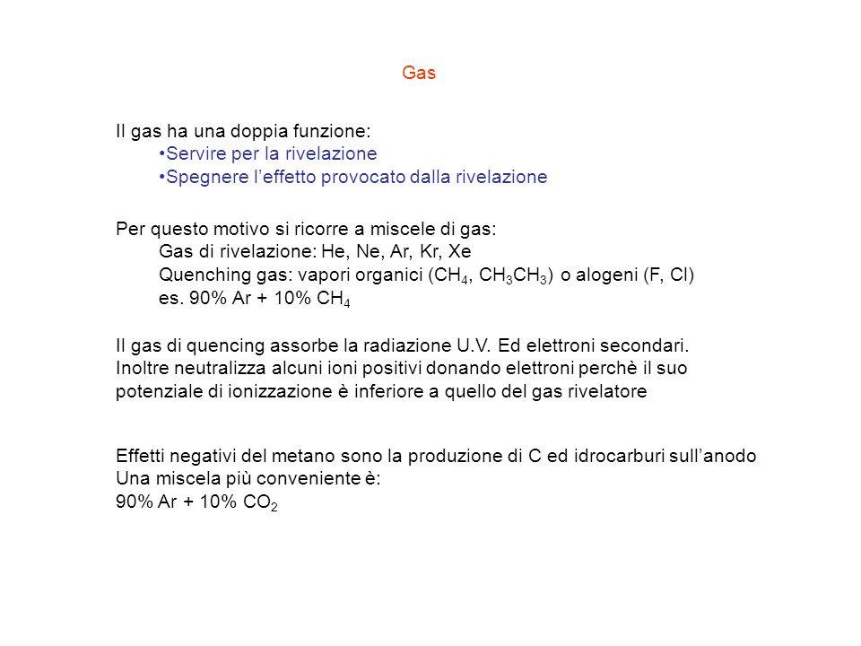 Gas Il gas ha una doppia funzione: Servire per la rivelazione. Spegnere l'effetto provocato dalla rivelazione.