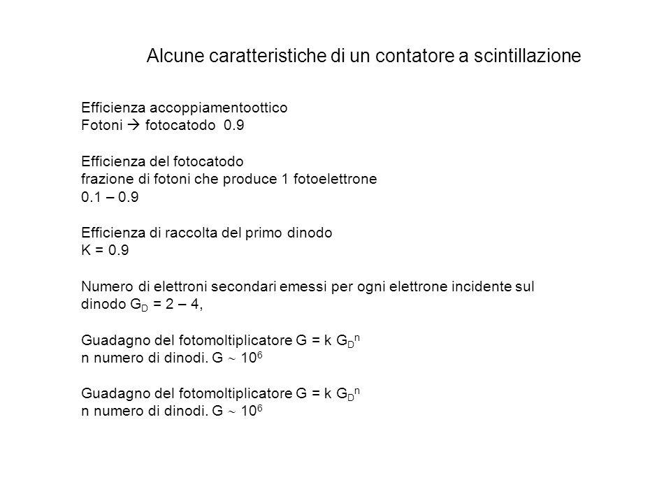 Alcune caratteristiche di un contatore a scintillazione