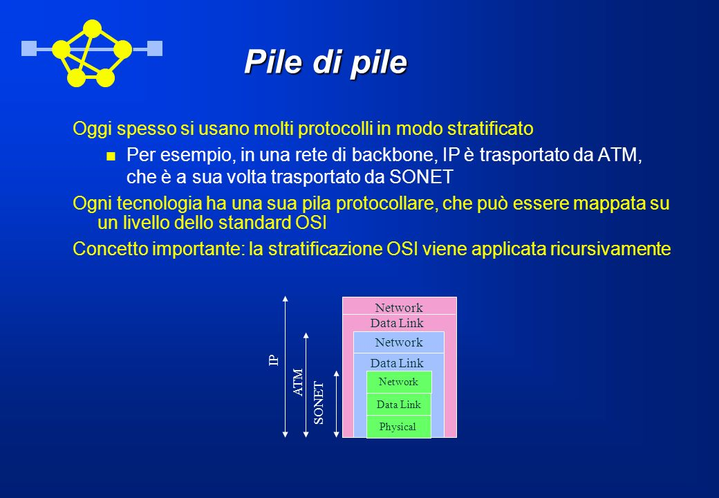 Pile di pile Oggi spesso si usano molti protocolli in modo stratificato.