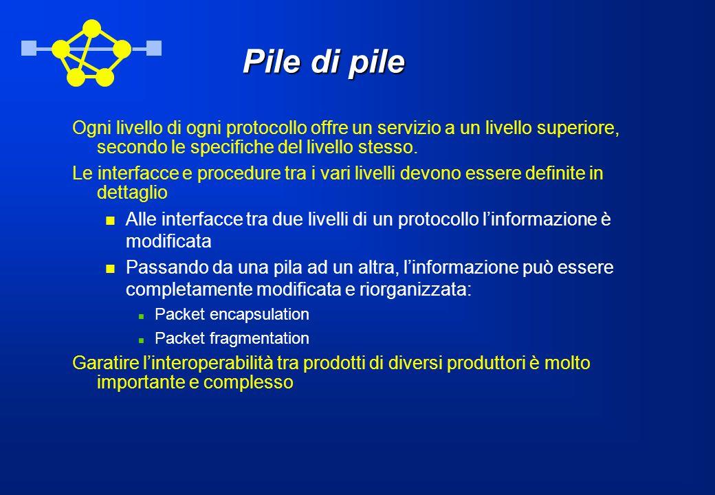 Pile di pile Ogni livello di ogni protocollo offre un servizio a un livello superiore, secondo le specifiche del livello stesso.