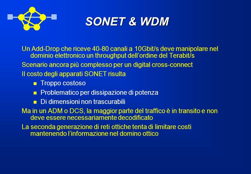 SONET & WDMUn Add-Drop che riceve 40-80 canali a 10Gbit/s deve manipolare nel dominio elettronico un throughput dell'ordine del Terabit/s.