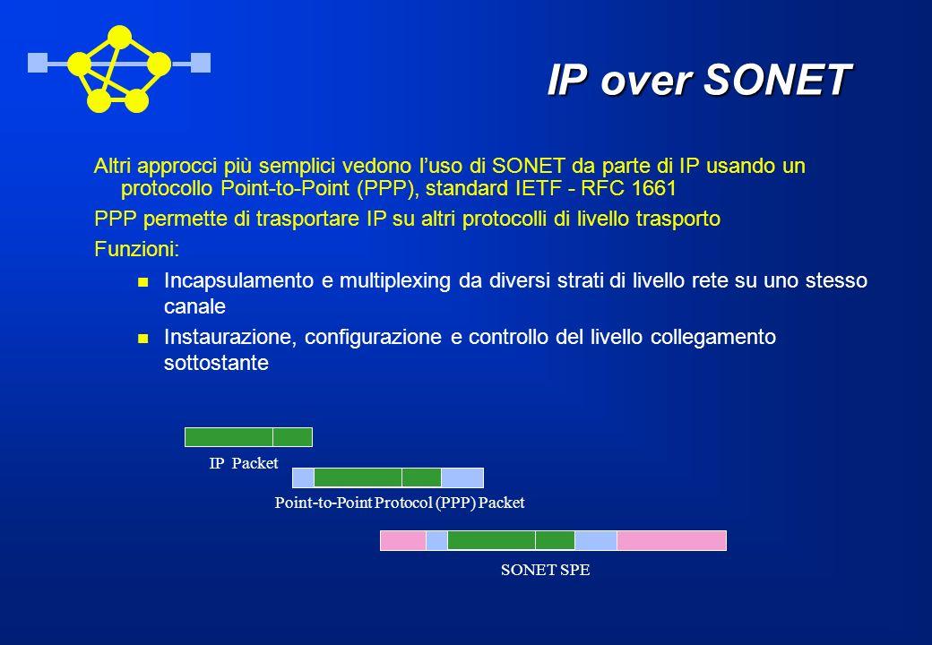 IP over SONET Altri approcci più semplici vedono l'uso di SONET da parte di IP usando un protocollo Point-to-Point (PPP), standard IETF - RFC 1661.