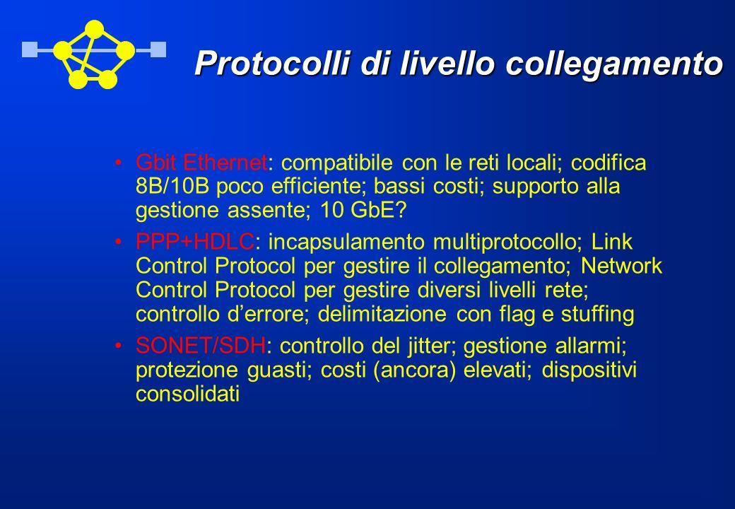 Protocolli di livello collegamento
