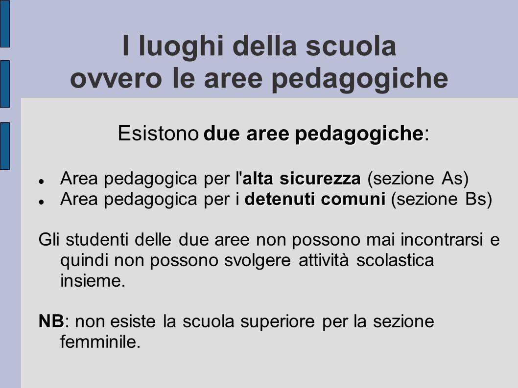 I luoghi della scuola ovvero le aree pedagogiche