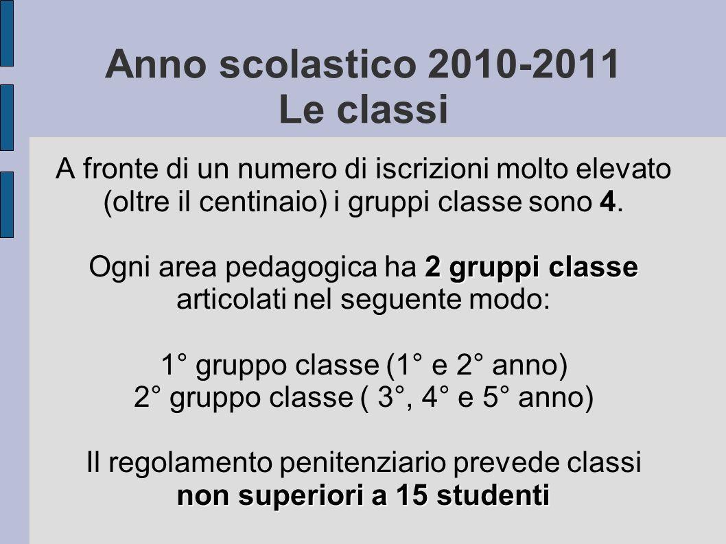 Anno scolastico 2010-2011 Le classi