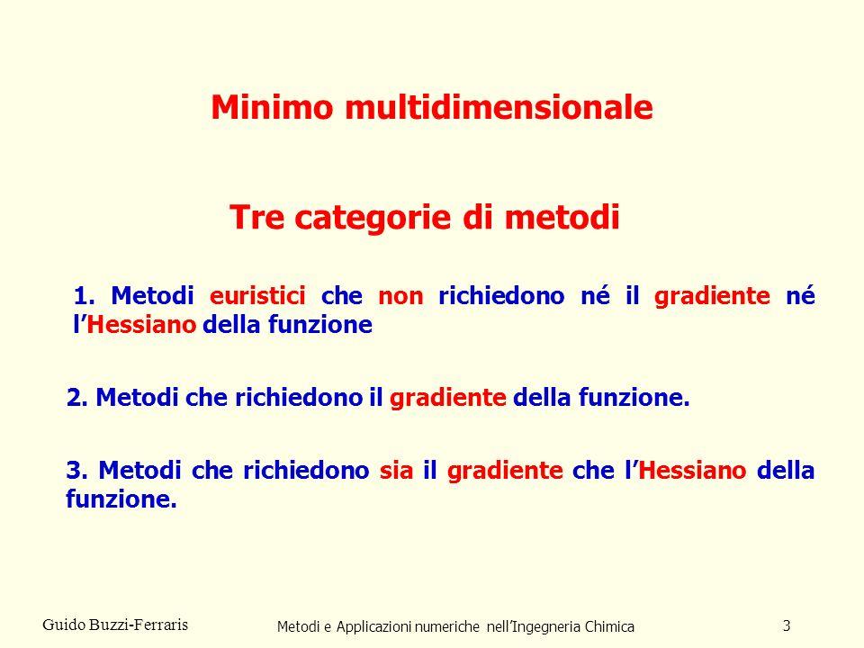 Minimo multidimensionale Tre categorie di metodi