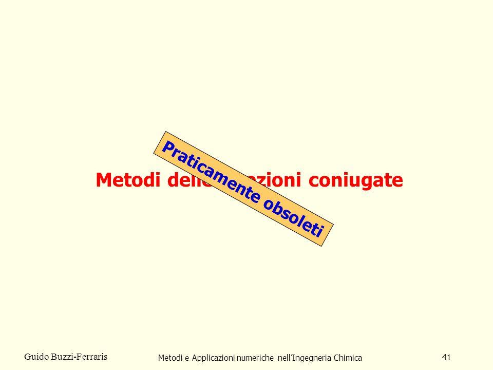 Metodi delle direzioni coniugate