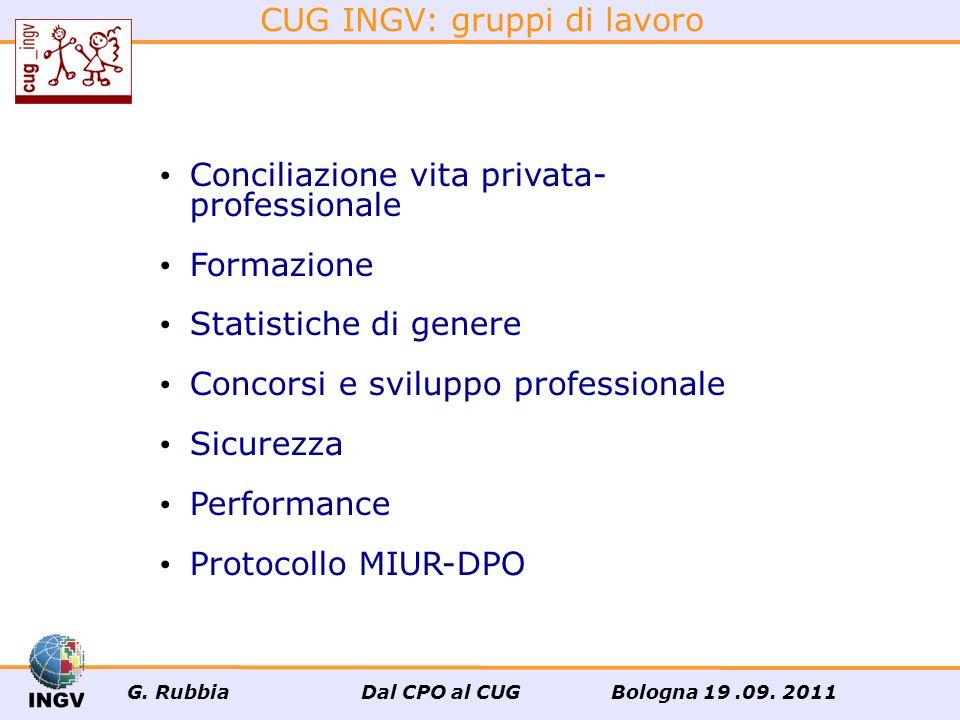 CUG INGV: gruppi di lavoro