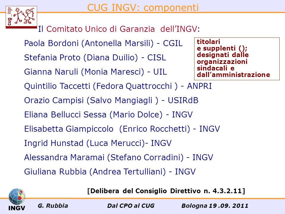 CUG INGV: componenti Il Comitato Unico di Garanzia dell'INGV: