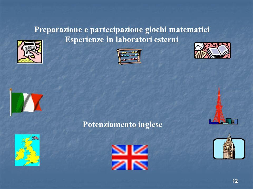 Preparazione e partecipazione giochi matematici