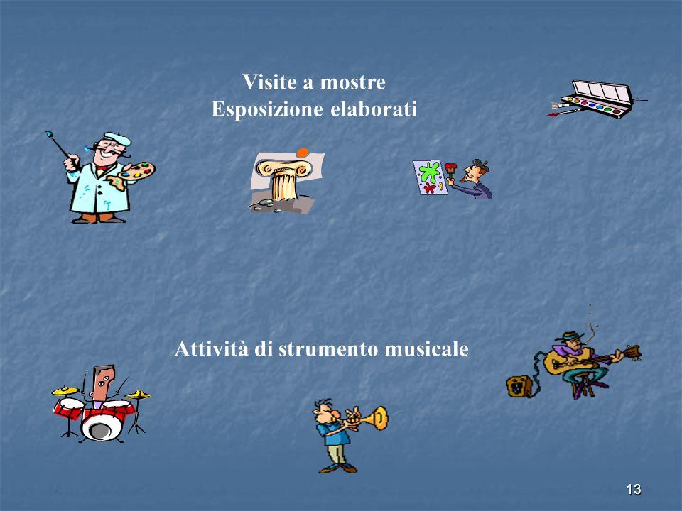 Esposizione elaborati Attività di strumento musicale