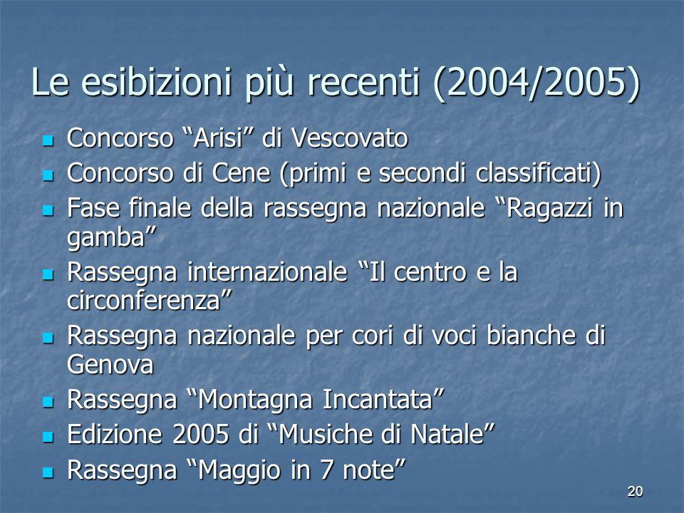 Le esibizioni più recenti (2004/2005)