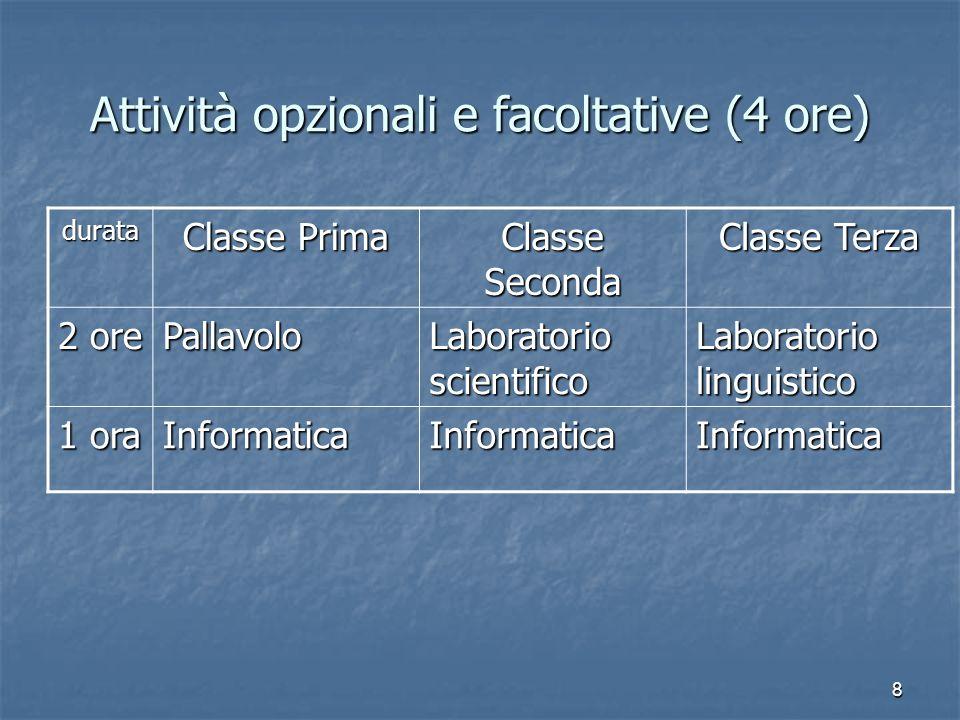 Attività opzionali e facoltative (4 ore)