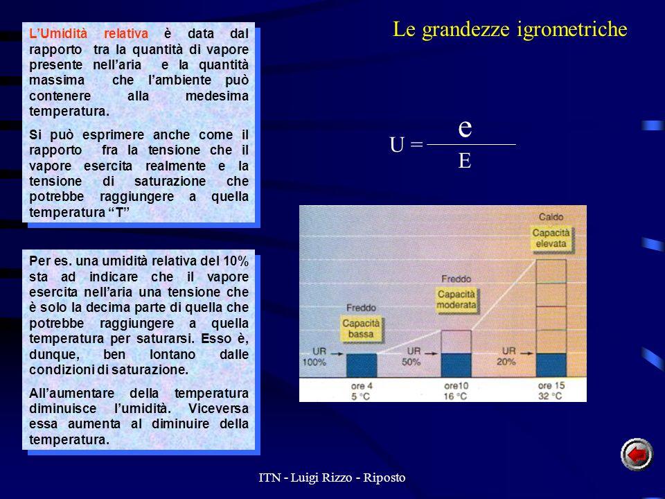 e Le grandezze igrometriche U = E