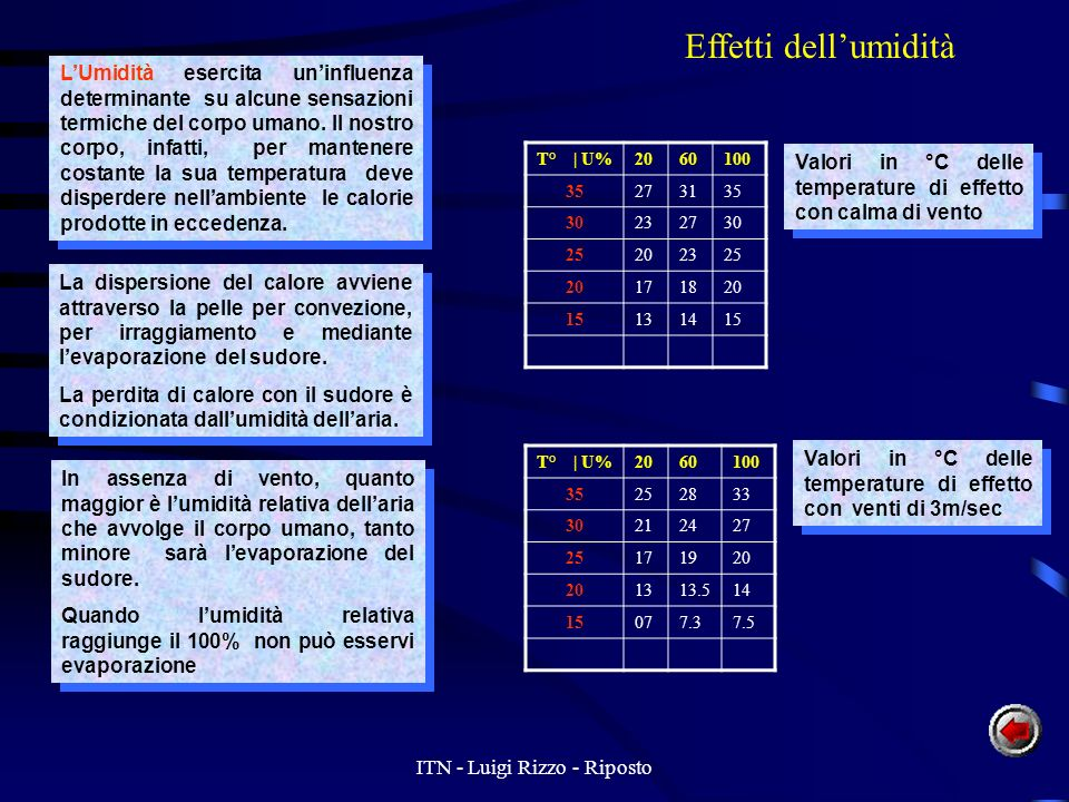 ITN - Luigi Rizzo - Riposto