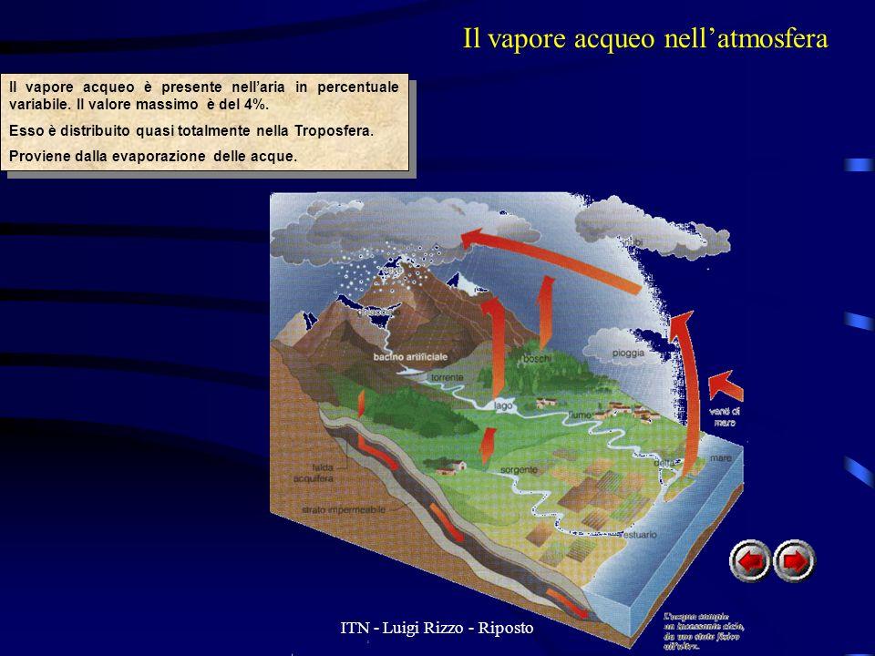 Il vapore acqueo nell'atmosfera