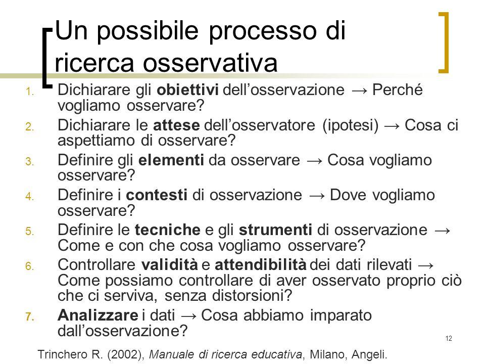 Un possibile processo di ricerca osservativa