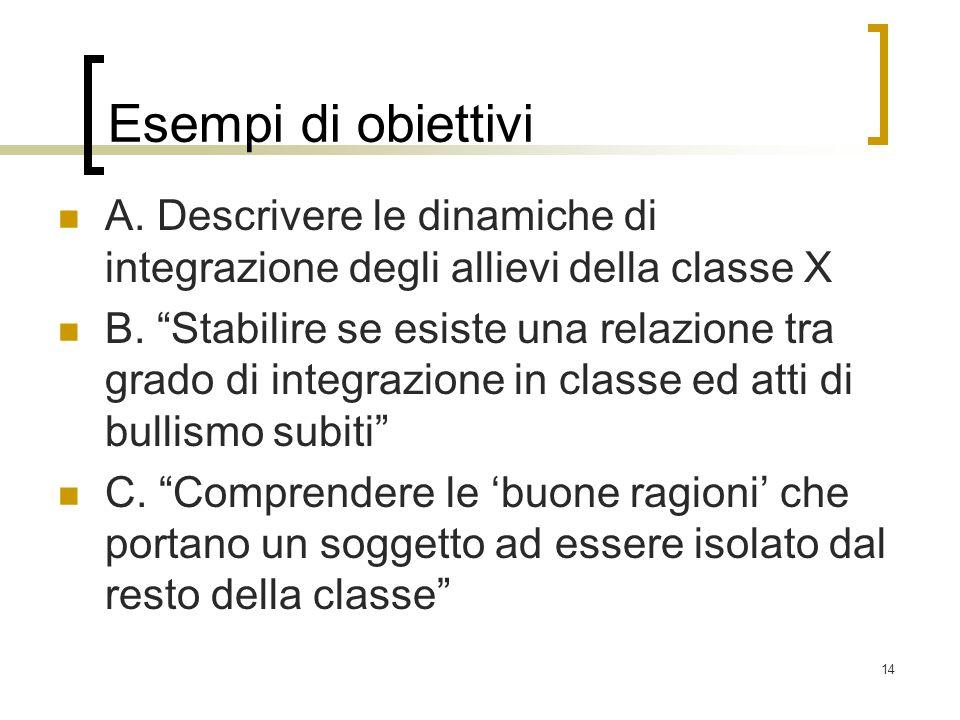 Esempi di obiettiviA. Descrivere le dinamiche di integrazione degli allievi della classe X.