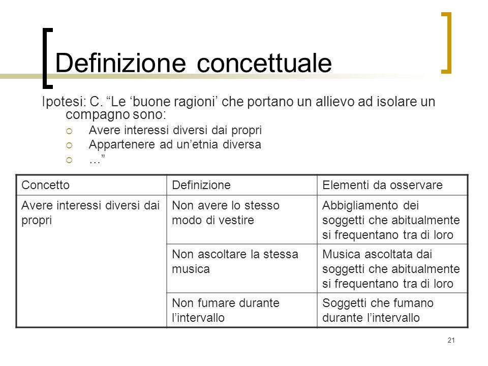 Definizione concettuale