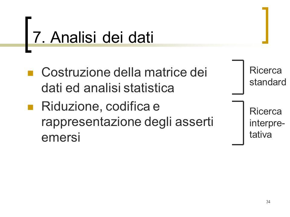 7. Analisi dei dati Ricerca standard. Costruzione della matrice dei dati ed analisi statistica.