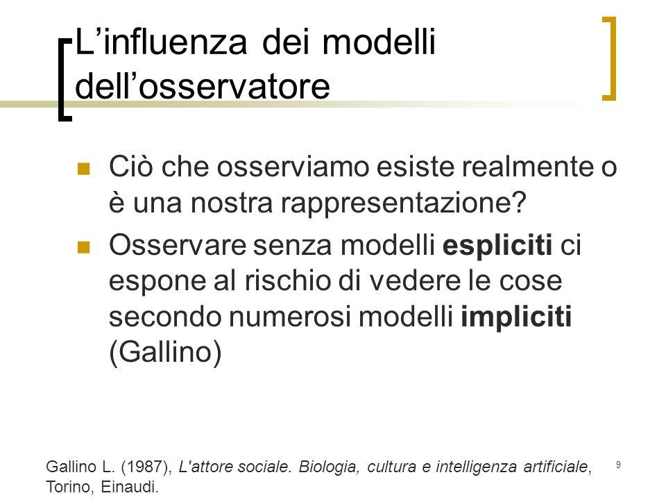 L'influenza dei modelli dell'osservatore