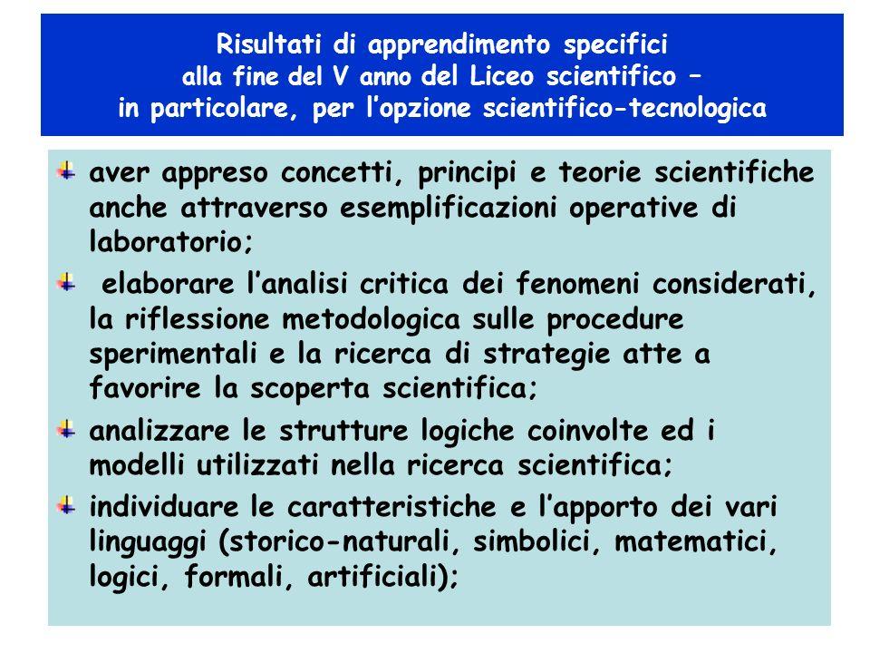 Risultati di apprendimento specifici alla fine del V anno del Liceo scientifico – in particolare, per l'opzione scientifico-tecnologica