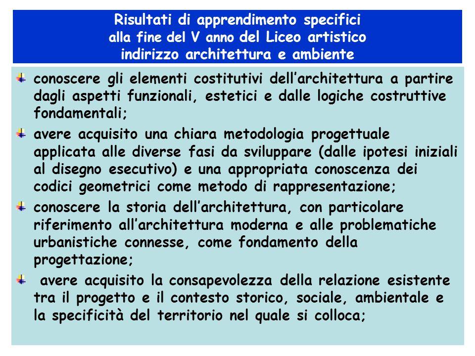 Risultati di apprendimento specifici alla fine del V anno del Liceo artistico indirizzo architettura e ambiente
