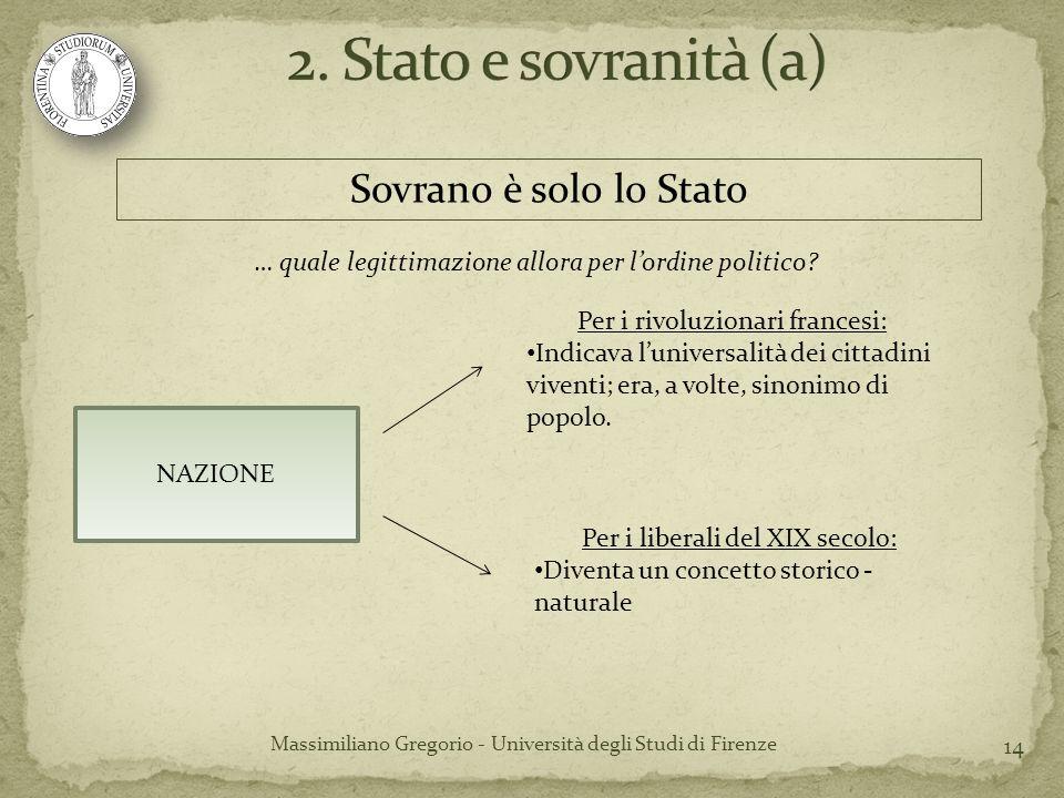 2. Stato e sovranità (a) Sovrano è solo lo Stato
