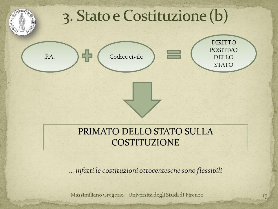 3. Stato e Costituzione (b)