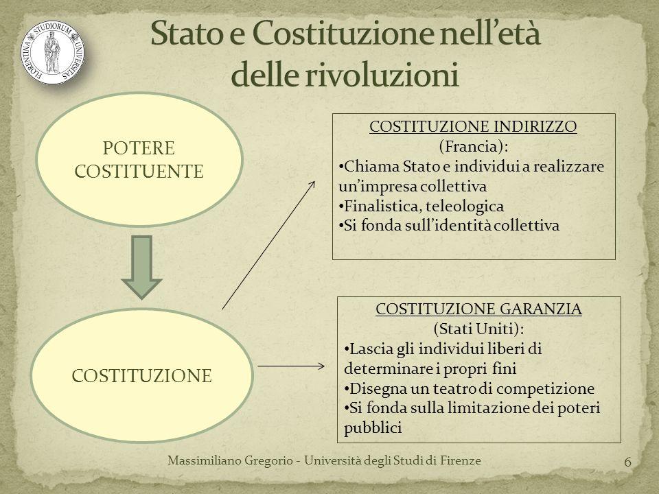 Stato e Costituzione nell'età delle rivoluzioni