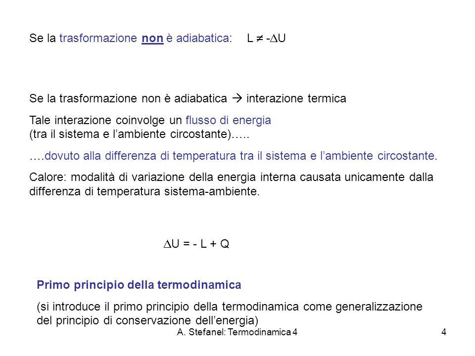 A. Stefanel: Termodinamica 4