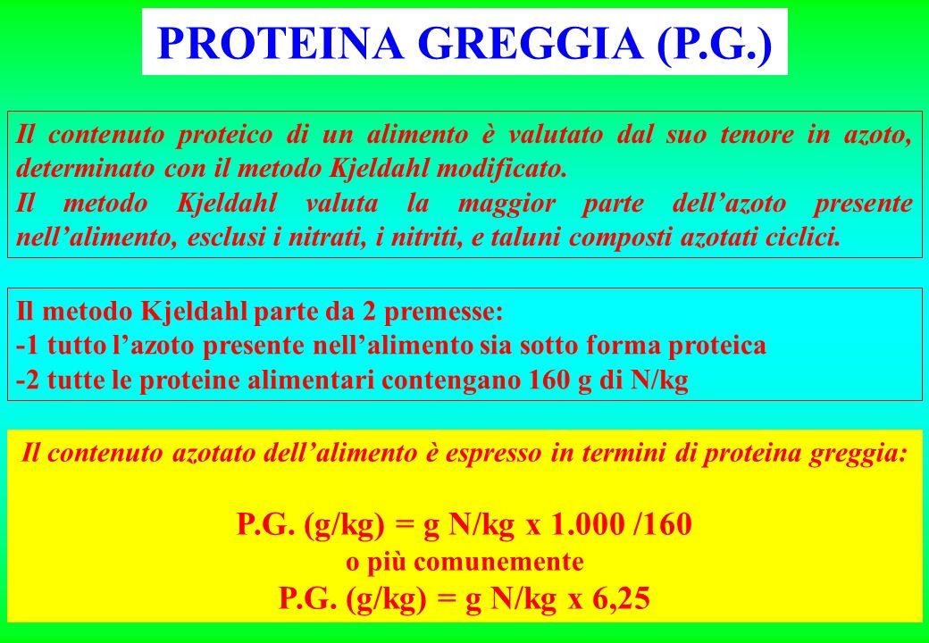 PROTEINA GREGGIA (P.G.) P.G. (g/kg) = g N/kg x 1.000 /160