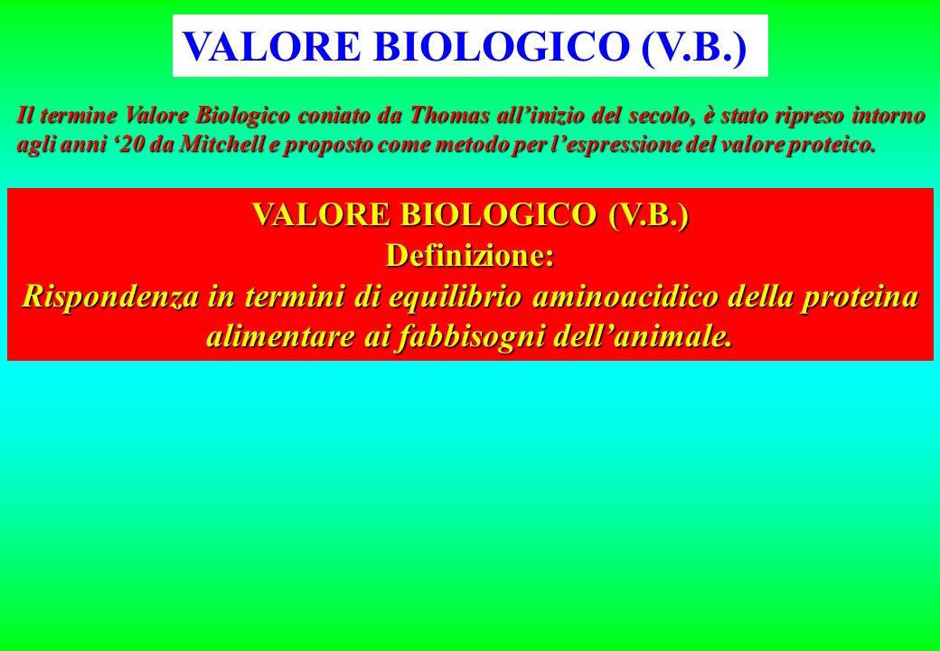 VALORE BIOLOGICO (V.B.) VALORE BIOLOGICO (V.B.) Definizione: