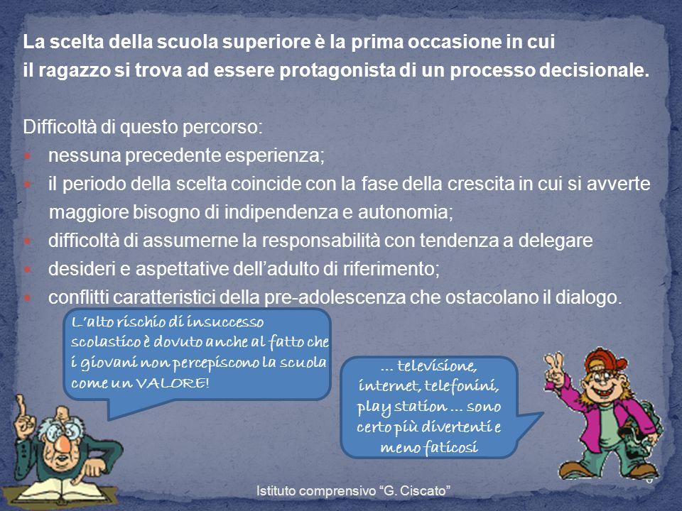 Istituto comprensivo G. Ciscato