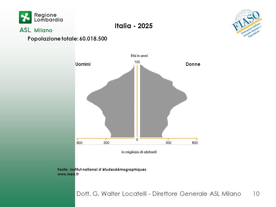Dott. G. Walter Locatelli - Direttore Generale ASL Milano