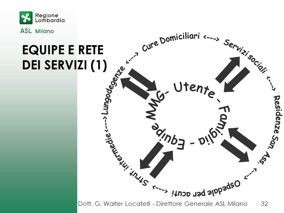 EQUIPE E RETE DEI SERVIZI (1)