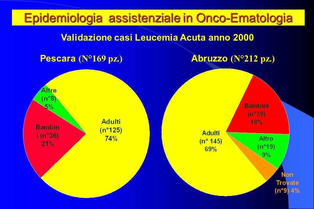 Epidemiologia assistenziale in Onco-Ematologia