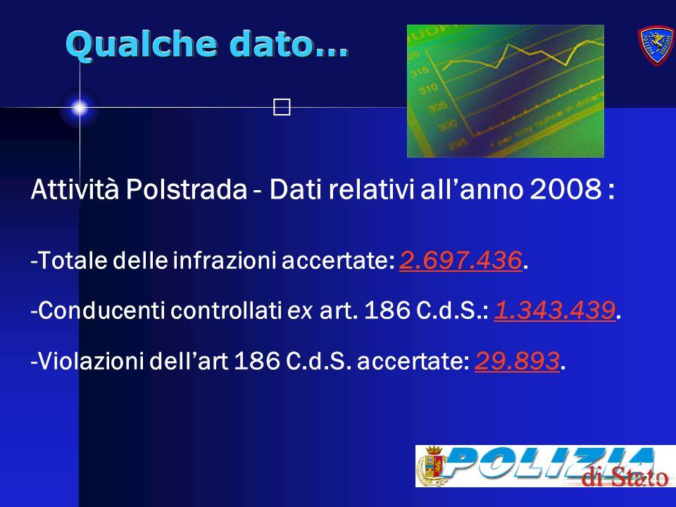 Qualche dato… Attività Polstrada - Dati relativi all'anno 2008 :