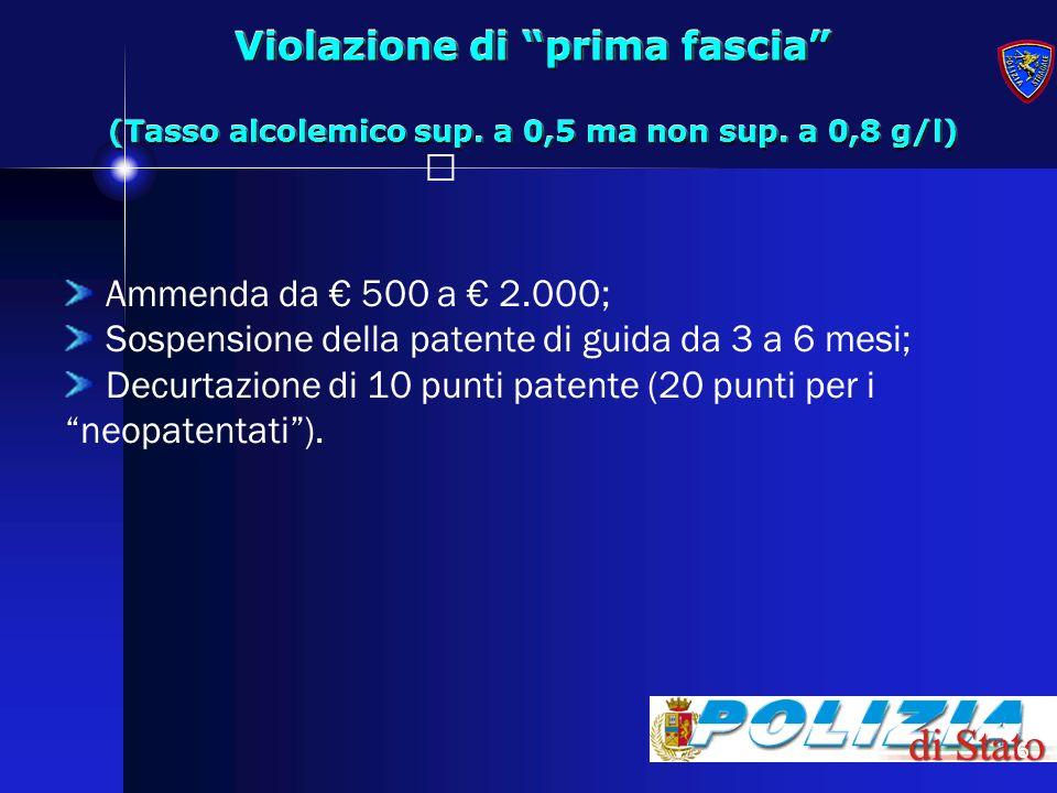 Violazione di prima fascia (Tasso alcolemico sup. a 0,5 ma non sup