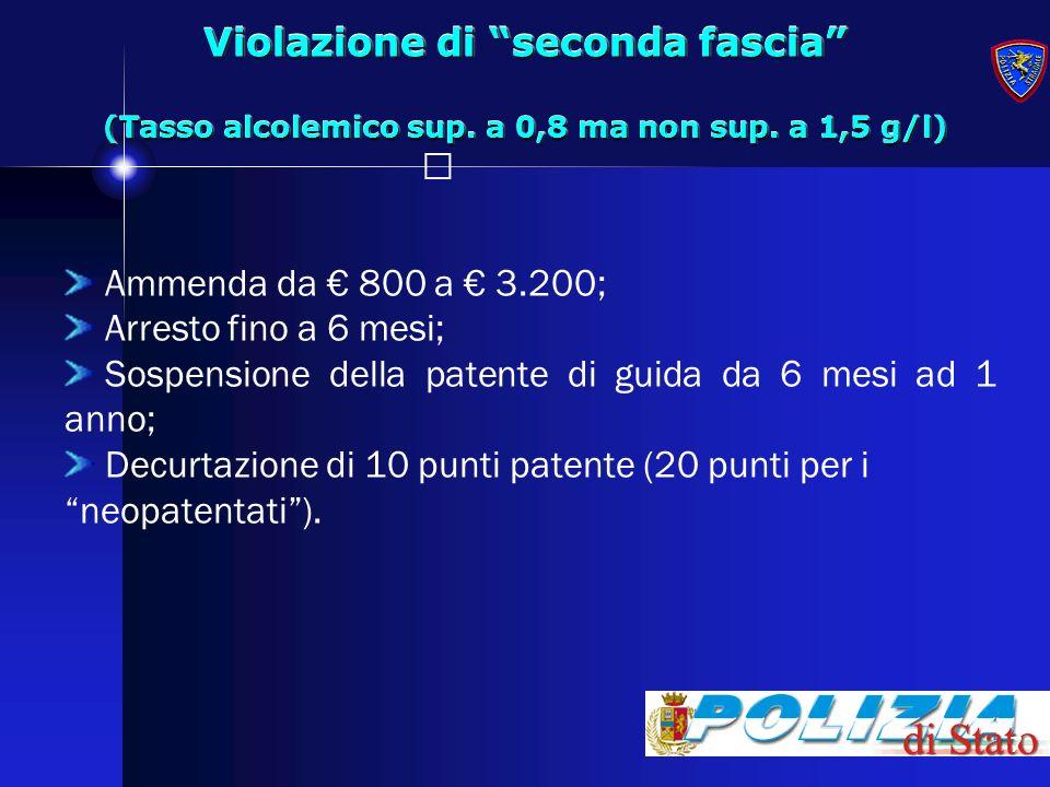 Violazione di seconda fascia (Tasso alcolemico sup. a 0,8 ma non sup