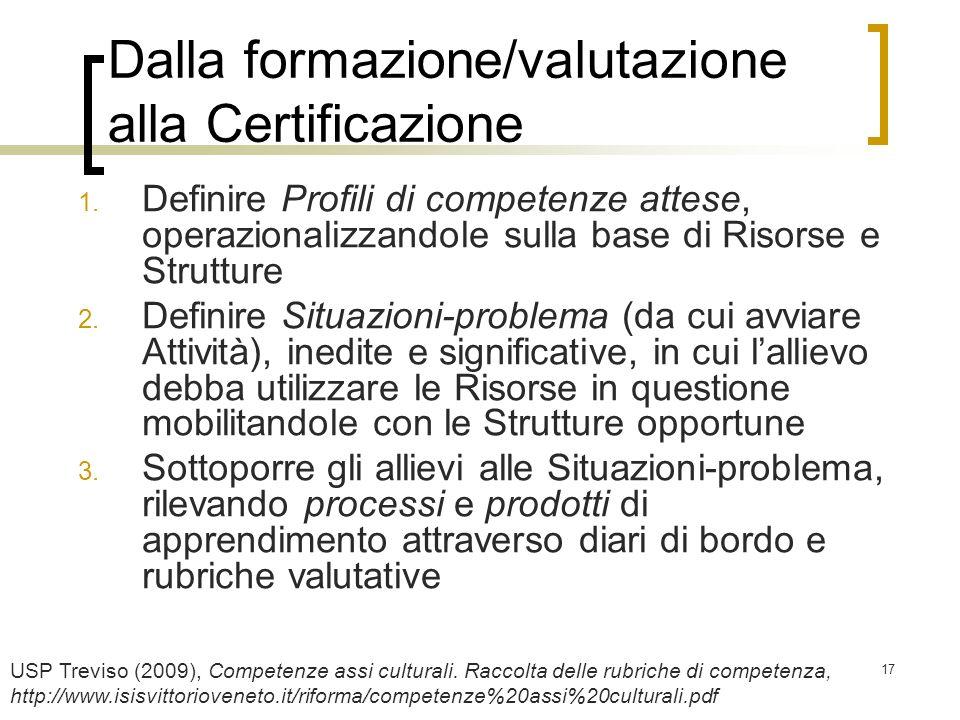 Dalla formazione/valutazione alla Certificazione