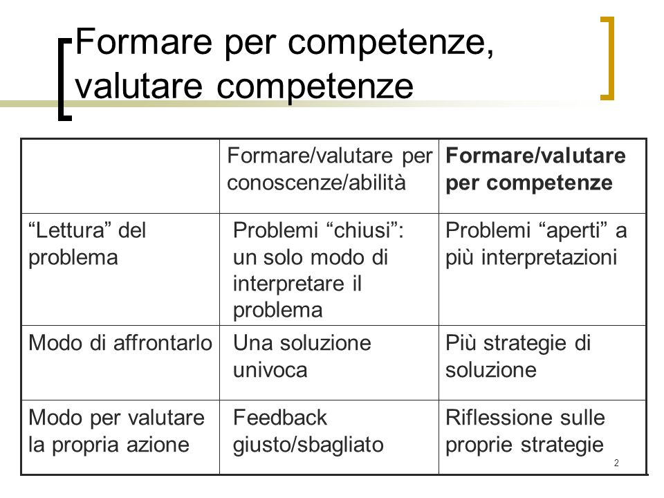 Formare per competenze, valutare competenze